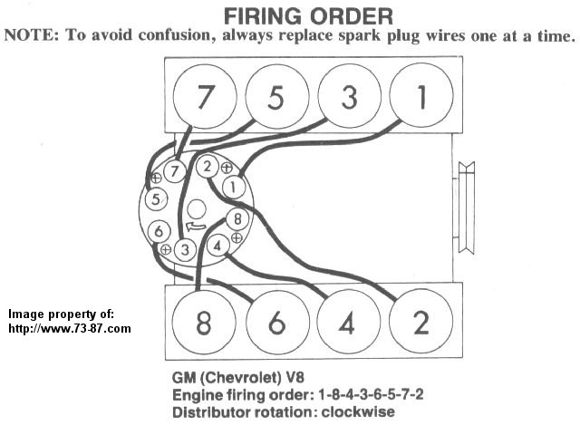1972 chevy 307 wiring diagram