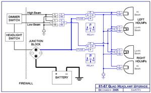 headlight relay harness upgrade rh 73 87 com  dual sport headlight wiring diagram